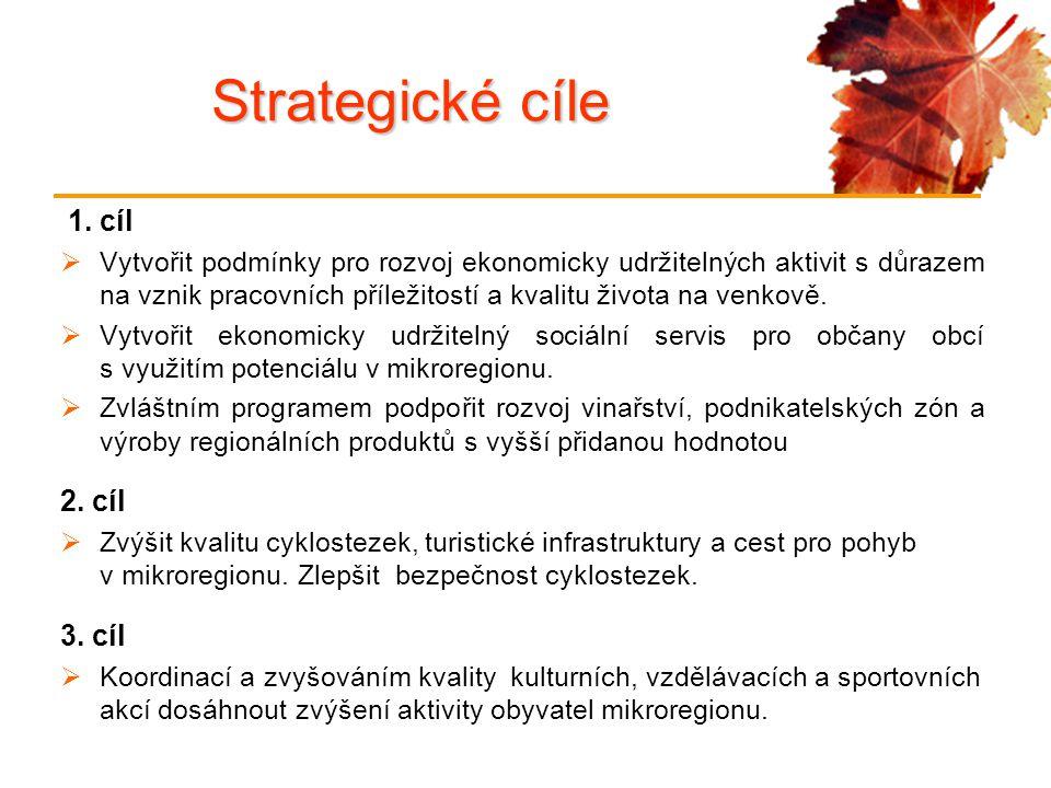 Strategické cíle 1.