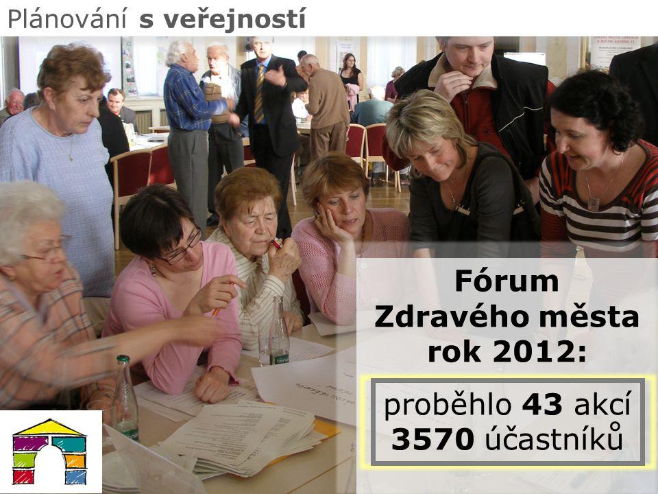 Fórum Zdravého města rok 2012: proběhlo 43 akcí 3570 účastníků Plánování s veřejností