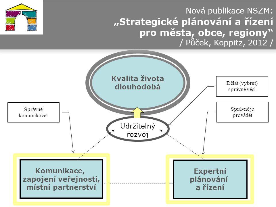 """Komunikace, zapojení veřejnosti, místní partnerství Expertní plánování a řízení Kvalita života dlouhodobá Udržitelný rozvoj Správně komunikovat Dělat (vybrat) správné věci Správně je provádět Nová publikace NSZM: """"Strategické plánování a řízení pro města, obce, regiony / Půček, Koppitz, 2012 /"""
