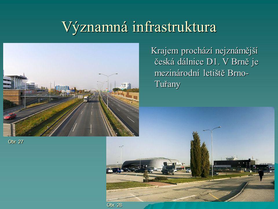 Významná infrastruktura Krajem prochází nejznámější česká dálnice D1. V Brně je mezinárodní letiště Brno- Tuřany Krajem prochází nejznámější česká dál
