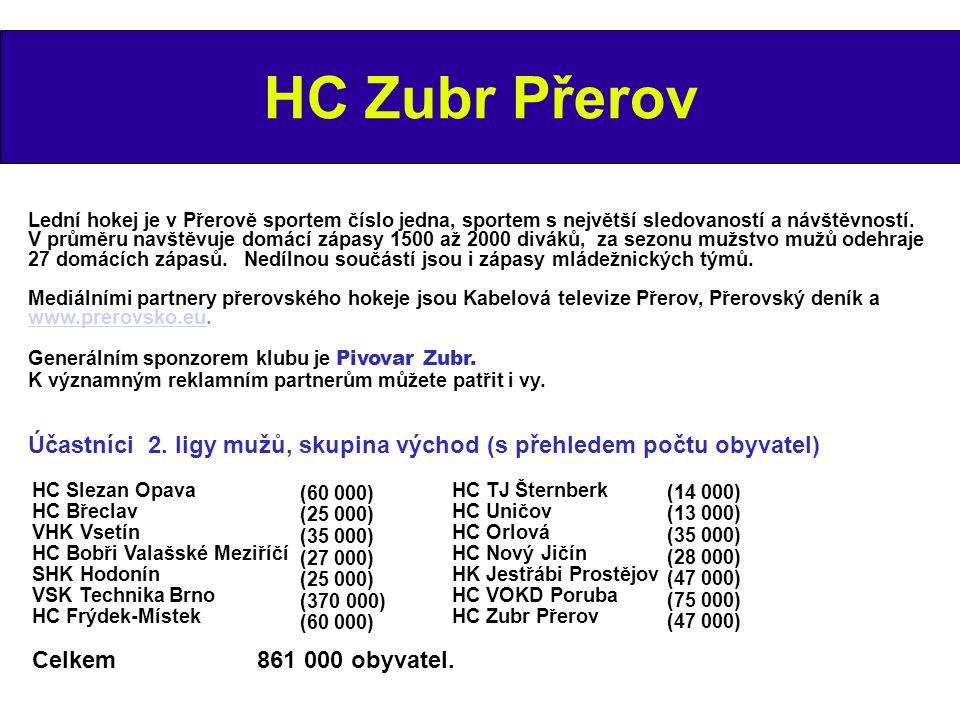 HC Zubr Přerov Lední hokej je v Přerově sportem číslo jedna, sportem s největší sledovaností a návštěvností. V průměru navštěvuje domácí zápasy 1500 a