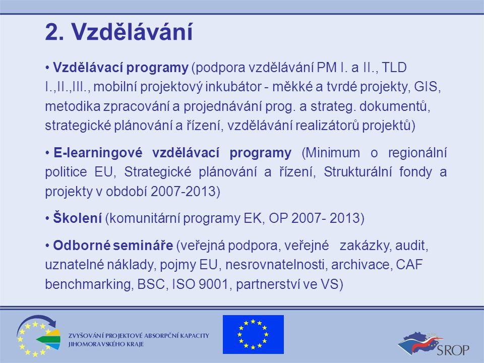 2. Vzdělávání Vzdělávací programy (podpora vzdělávání PM I.