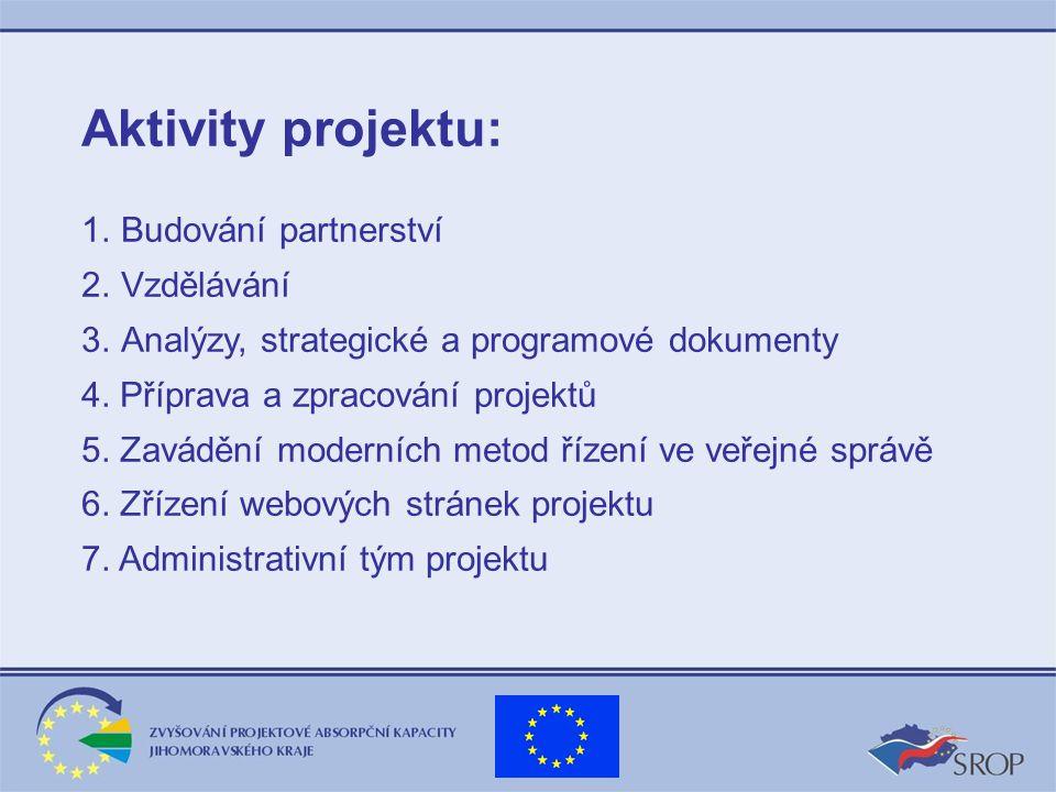 Aktivity projektu: 1.Budování partnerství 2.Vzdělávání 3.Analýzy, strategické a programové dokumenty 4.
