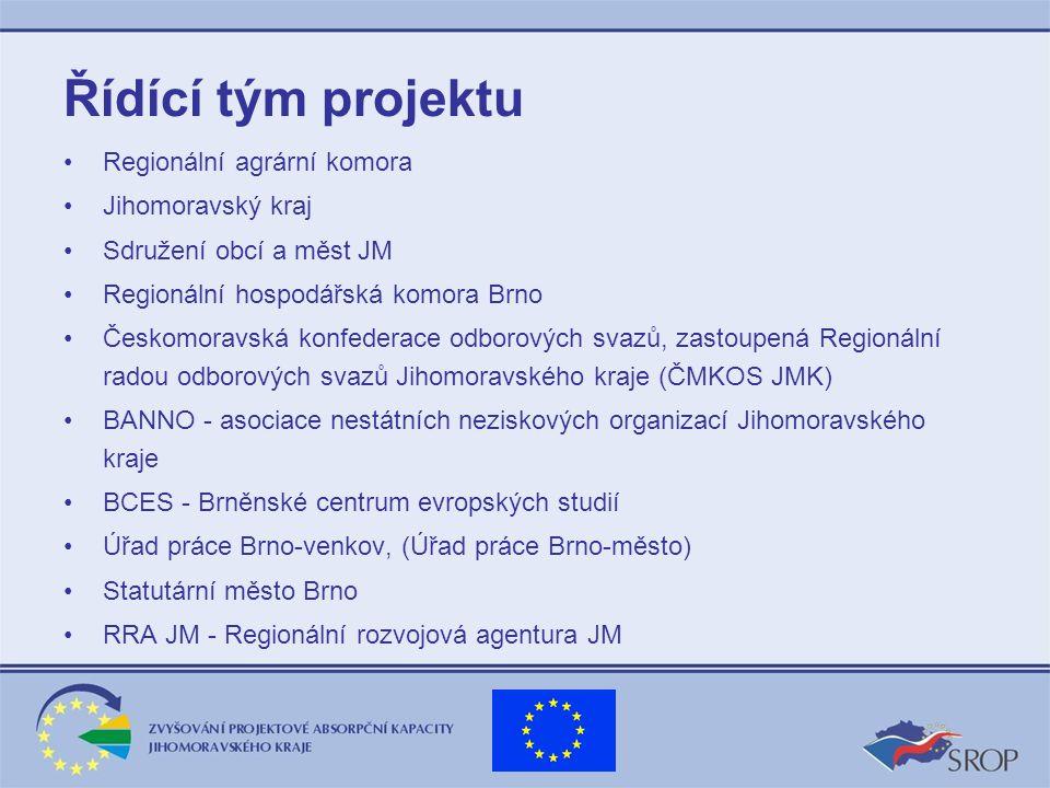 2.Vzdělávání Vzdělávací programy (podpora vzdělávání PM I.