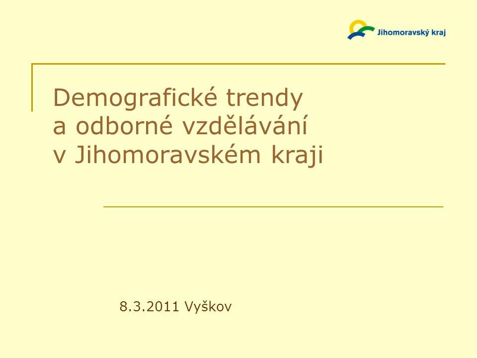 Demografické trendy a odborné vzdělávání v Jihomoravském kraji 8.3.2011 Vyškov