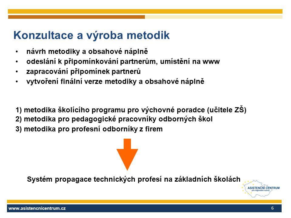 www.asistencnicentrum.cz 6 Konzultace a výroba metodik návrh metodiky a obsahové náplně odeslání k připomínkování partnerům, umístění na www zapracová