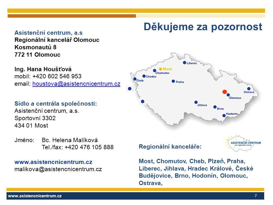 www.asistencnicentrum.cz 7 Asistenční centrum, a.s Regionální kancelář Olomouc Kosmonautů 8 772 11 Olomouc Ing. Hana Houšťová mobil: +420 602 546 953