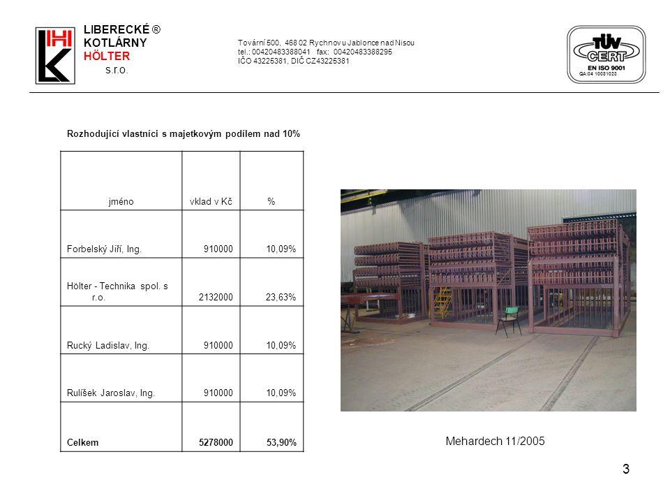 14 Tovární 500, 468 02 Rychnov u Jablonce nad Nisou tel.: 00420483388041 fax: 00420483388295 IČO 43225381, DIČ CZ43225381 LIBERECKÉ KOTLARNY Hölter, skupina Obrat Počet zaměstnanců ENERGOSERVIS, s.r.o.