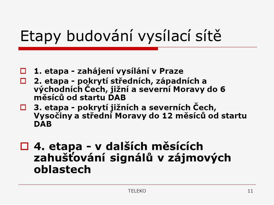 TELEKO11 Etapy budování vysílací sítě  1. etapa - zahájení vysílání v Praze  2.