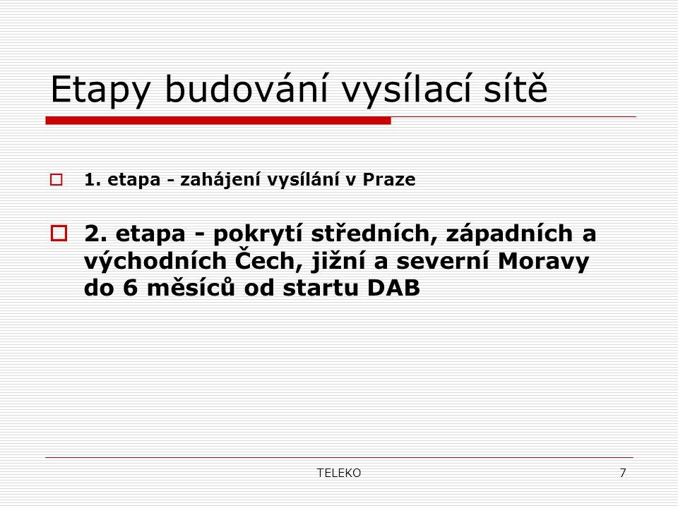 TELEKO7 Etapy budování vysílací sítě  1. etapa - zahájení vysílání v Praze  2.