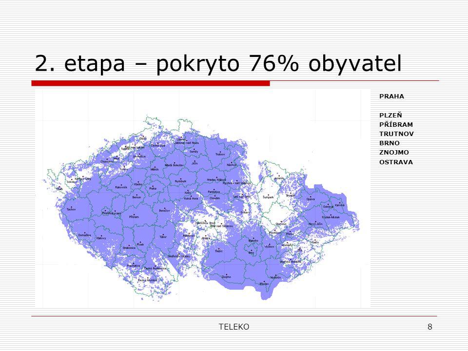 TELEKO9 Etapy budování vysílací sítě  1.etapa - zahájení vysílání v Praze  2.
