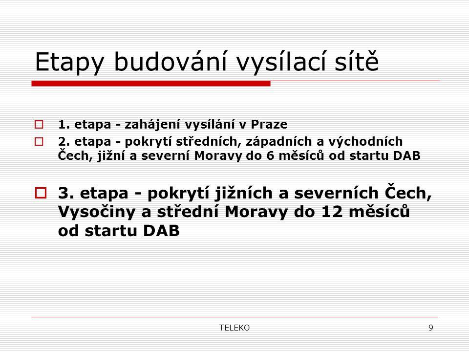 TELEKO9 Etapy budování vysílací sítě  1. etapa - zahájení vysílání v Praze  2.
