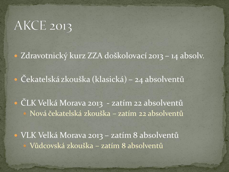 Zdravotnický kurz ZZA doškolovací 2013 – 14 absolv.