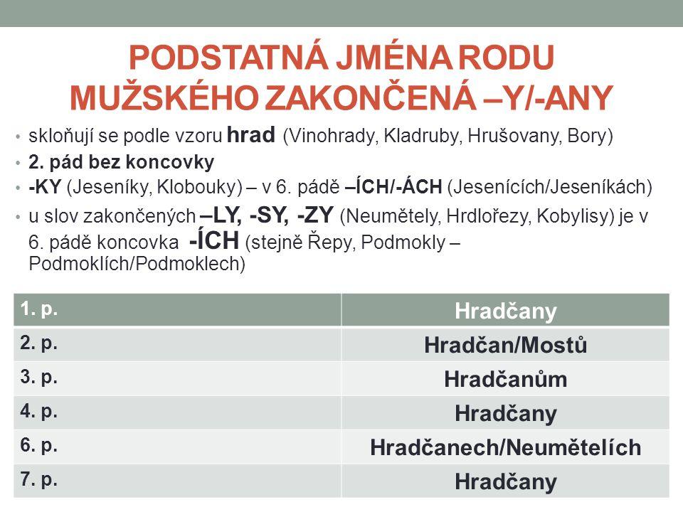 PODSTATNÁ JMÉNA RODU ŽENSKÉHO ZAKONČENÁ -Y skloňují se podle vzoru žena (Hodkovičky, Stodůlky, Paseky, Sedmihorky, Čechy, Kateřinky) Beskydy (Beskyd, Beskydám/Beskydům, Beskydách/Beskydech, Beskydami/Beskydy) 1.