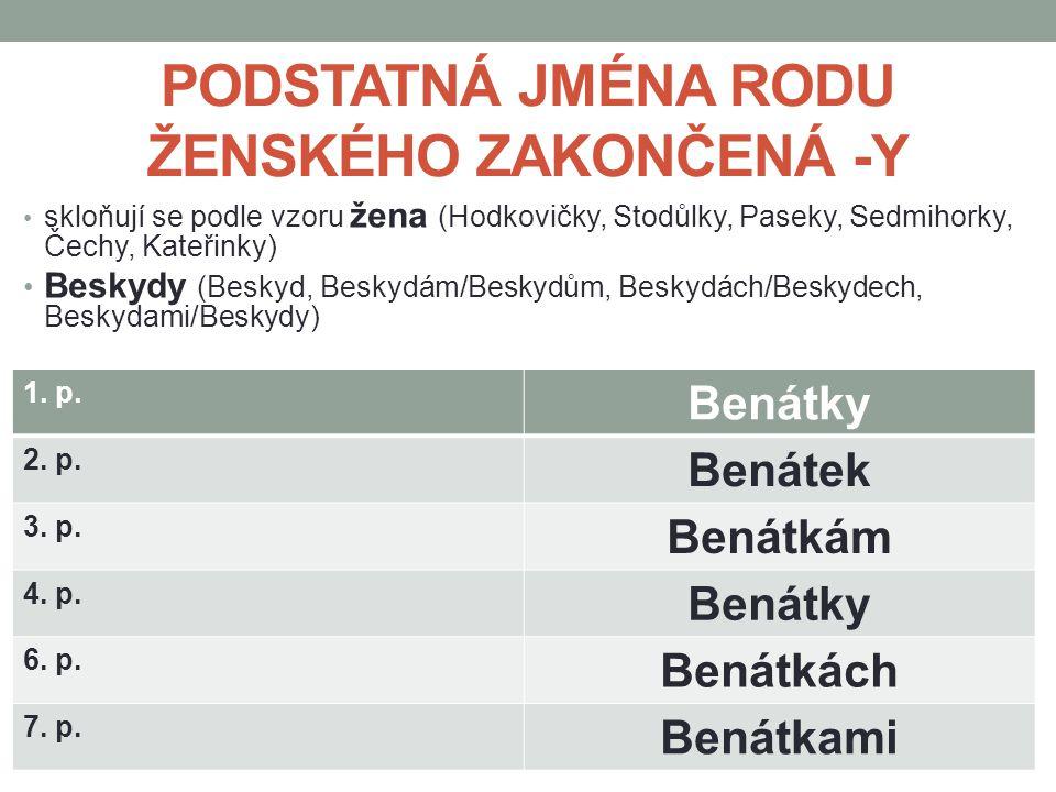 PODSTATNÁ JMÉNA RODU ŽENSKÉHO ZAKONČENÁ -Y skloňují se podle vzoru žena (Hodkovičky, Stodůlky, Paseky, Sedmihorky, Čechy, Kateřinky) Beskydy (Beskyd,