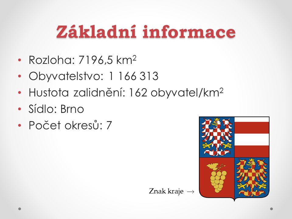 Základní informace Rozloha: 7196,5 km 2 Obyvatelstvo: 1 166 313 Hustota zalidnění: 162 obyvatel/km 2 Sídlo: Brno Počet okresů: 7 Znak kraje 