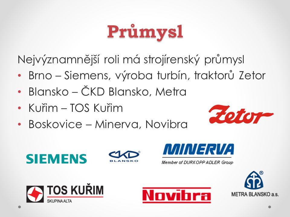 Průmysl Nejvýznamnější roli má strojírenský průmysl Brno – Siemens, výroba turbín, traktorů Zetor Blansko – ČKD Blansko, Metra Kuřim – TOS Kuřim Bosko