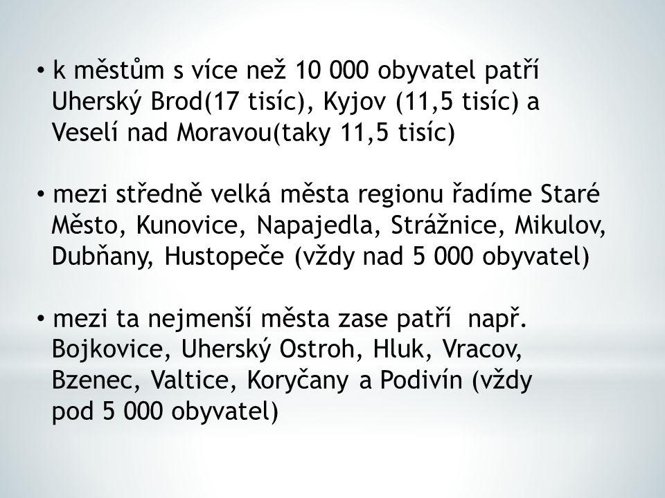 k městům s více než 10 000 obyvatel patří Uherský Brod(17 tisíc), Kyjov (11,5 tisíc) a Veselí nad Moravou(taky 11,5 tisíc) mezi středně velká města re