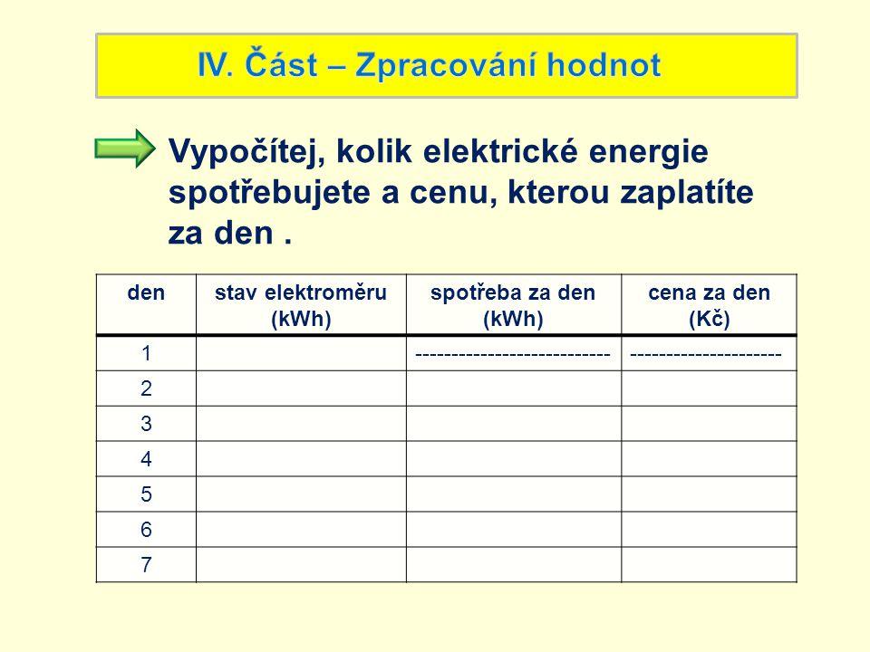 denstav elektroměru (kWh) spotřeba za den (kWh) cena za den (Kč) 1------------------------------------------------ 2 3 4 5 6 7 Vypočítej, kolik elektr