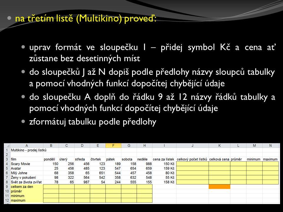 vlož nový list, pojmenuj jej Přijímačky, ouško zbarvi libovolnou barvou a vytvoř na něm tabulku, kterou tady vidíš na obrázku (čísla si vymysli vlastní, v rozmezí 0 až 100): zformátuj a dopiš pak i vzorce, pomocí kterých vypočítáš: celkový počet bodů (do sloupečku F) průměr (do sloupečku G)