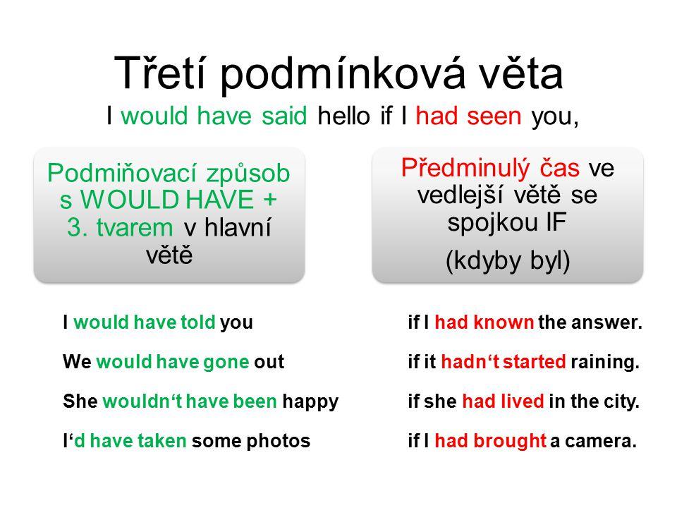 Třetí podmínková věta I would have said hello if I had seen you, Podmiňovací způsob s WOULD HAVE + 3.