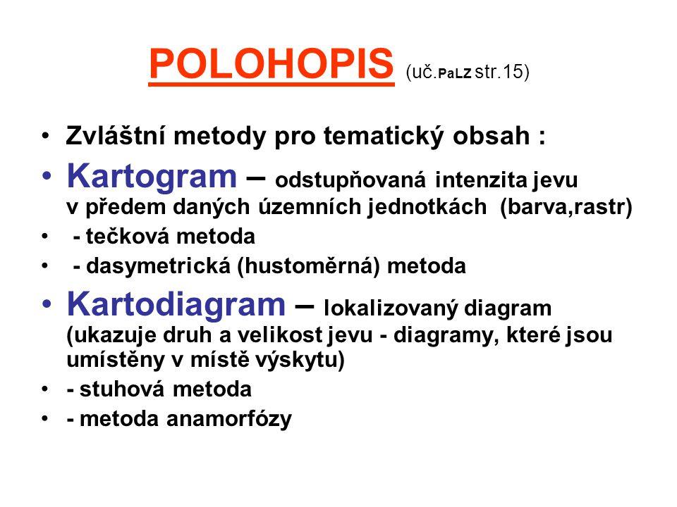 POLOHOPIS (uč. PaLZ str.15) Zvláštní metody pro tematický obsah : Kartogram – odstupňovaná intenzita jevu v předem daných územních jednotkách (barva,r