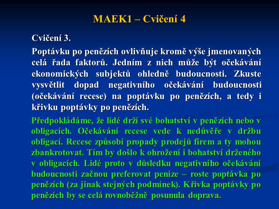 MAEK1 – Cvičení 4 Cvičení 3. Poptávku po penězích ovlivňuje kromě výše jmenovaných celá řada faktorů. Jedním z nich může být očekávání ekonomických su