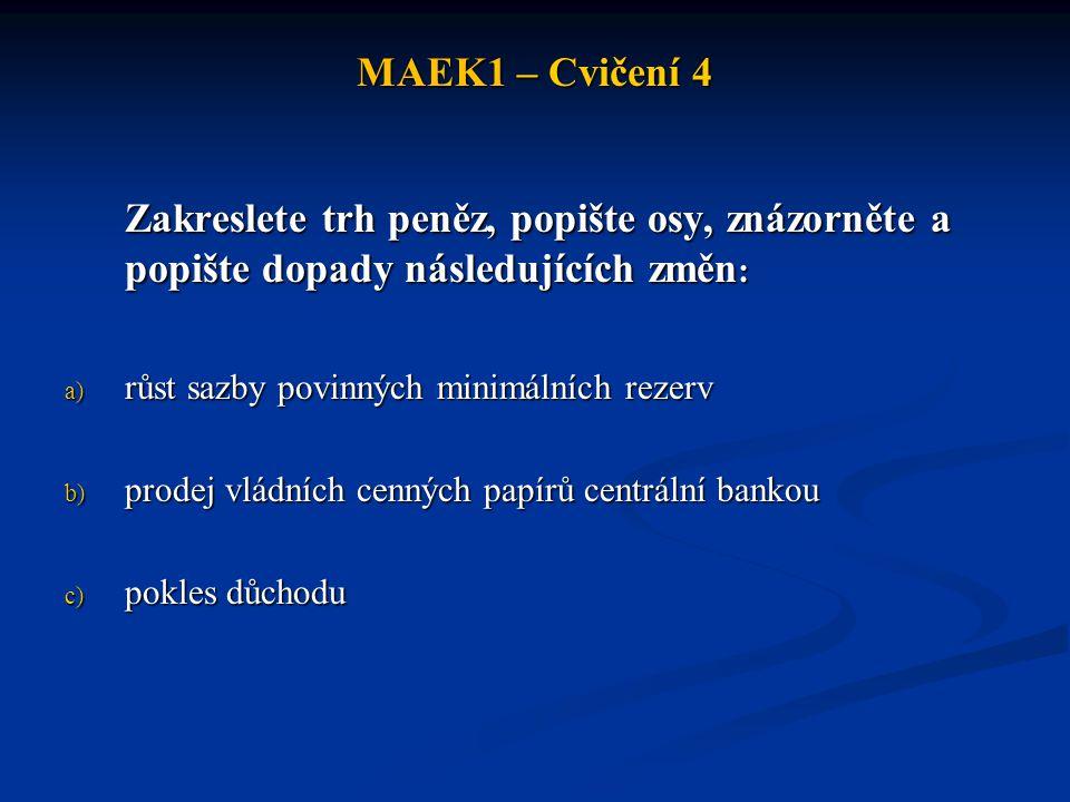 MAEK1 – Cvičení 4 Zakreslete trh peněz, popište osy, znázorněte a popište dopady následujících změn : a) růst sazby povinných minimálních rezerv b) pr