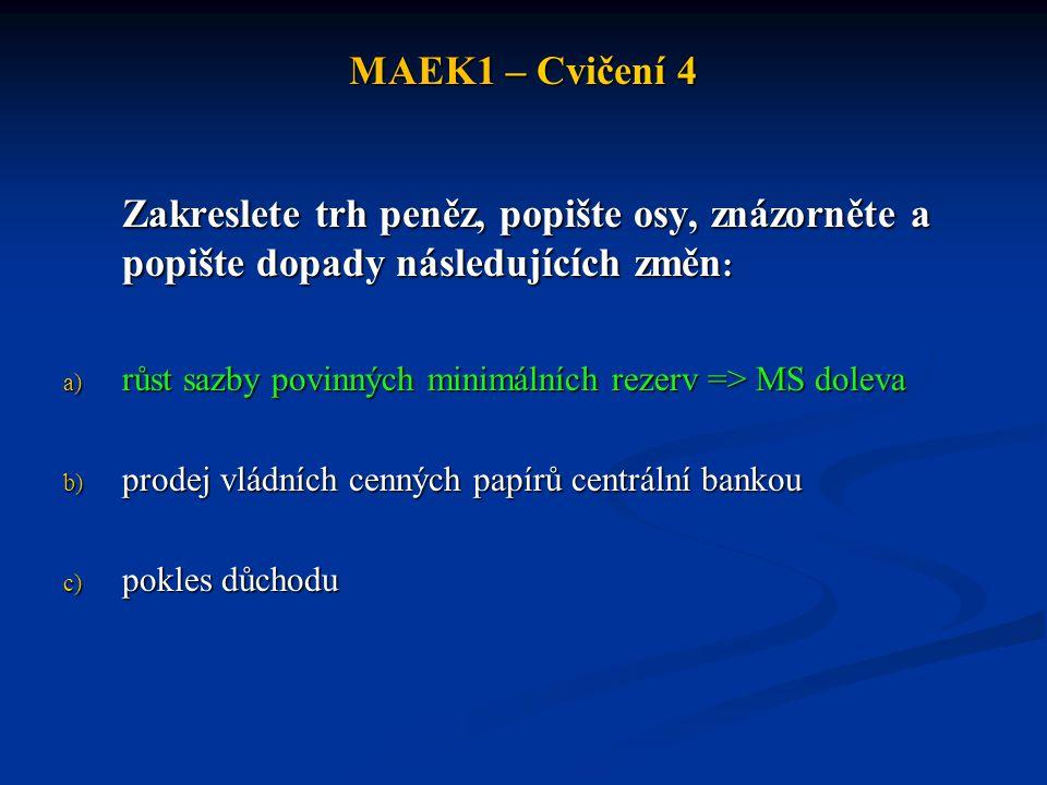 MAEK1 – Cvičení 4 Zakreslete trh peněz, popište osy, znázorněte a popište dopady následujících změn : a) růst sazby povinných minimálních rezerv => MS