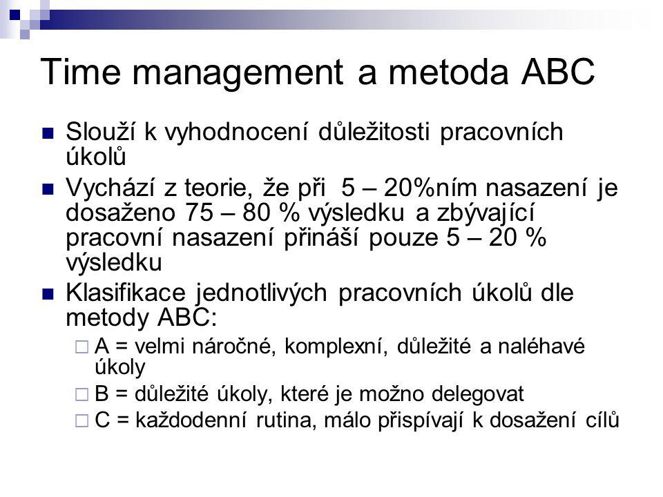 Time management a metoda ABC Slouží k vyhodnocení důležitosti pracovních úkolů Vychází z teorie, že při 5 – 20%ním nasazení je dosaženo 75 – 80 % výsl