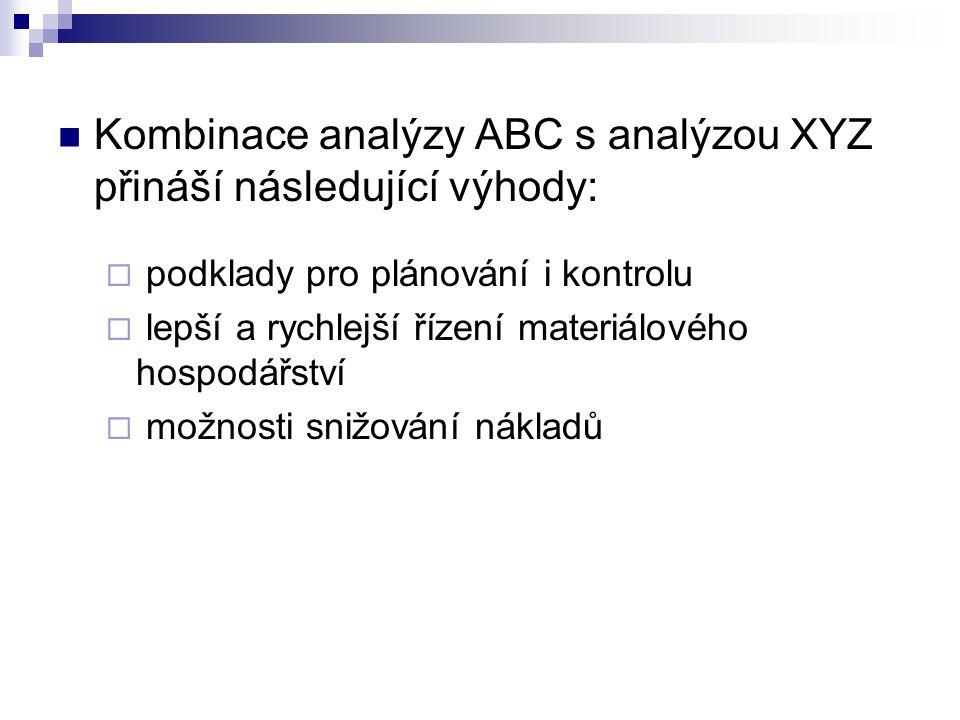 Kombinace analýzy ABC s analýzou XYZ přináší následující výhody:  podklady pro plánování i kontrolu  lepší a rychlejší řízení materiálového hospodář