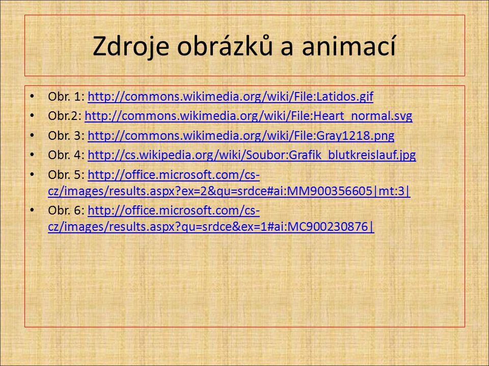 Zdroje obrázků a animací Obr. 1: http://commons.wikimedia.org/wiki/File:Latidos.gifhttp://commons.wikimedia.org/wiki/File:Latidos.gif Obr.2: http://co