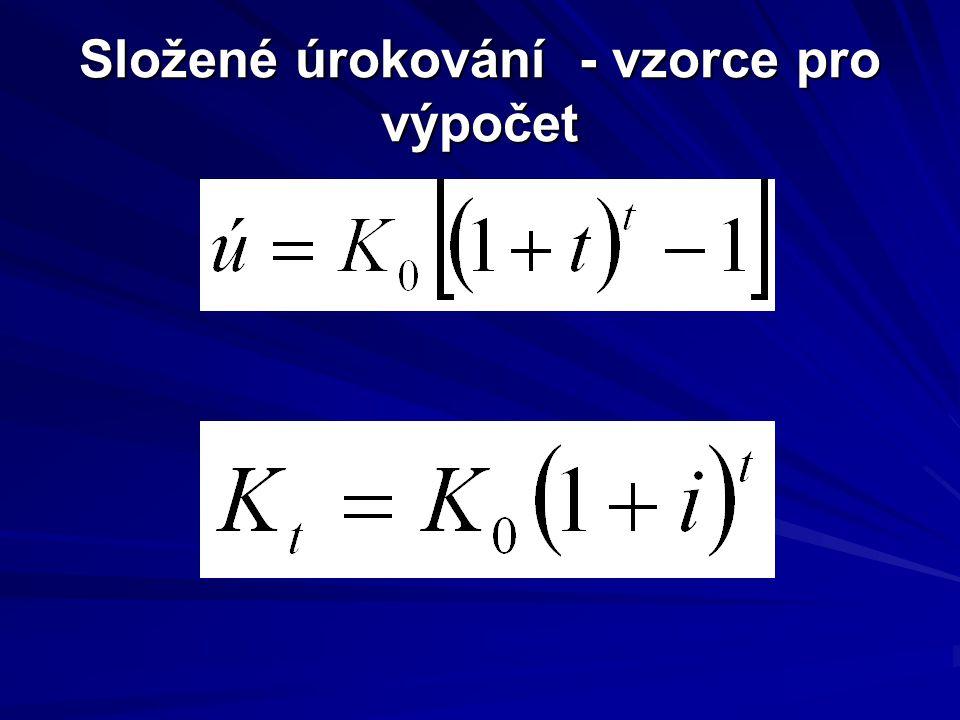 Složené úrokování - vzorce pro výpočet