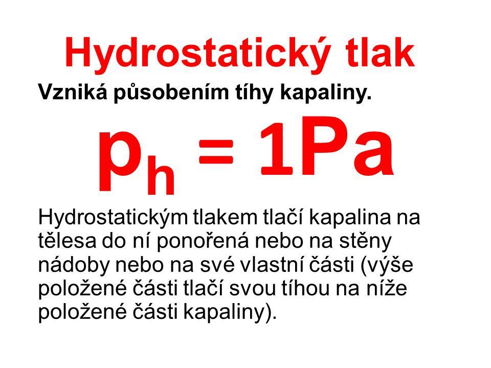 Hydrostatický tlak Vzniká působením tíhy kapaliny.