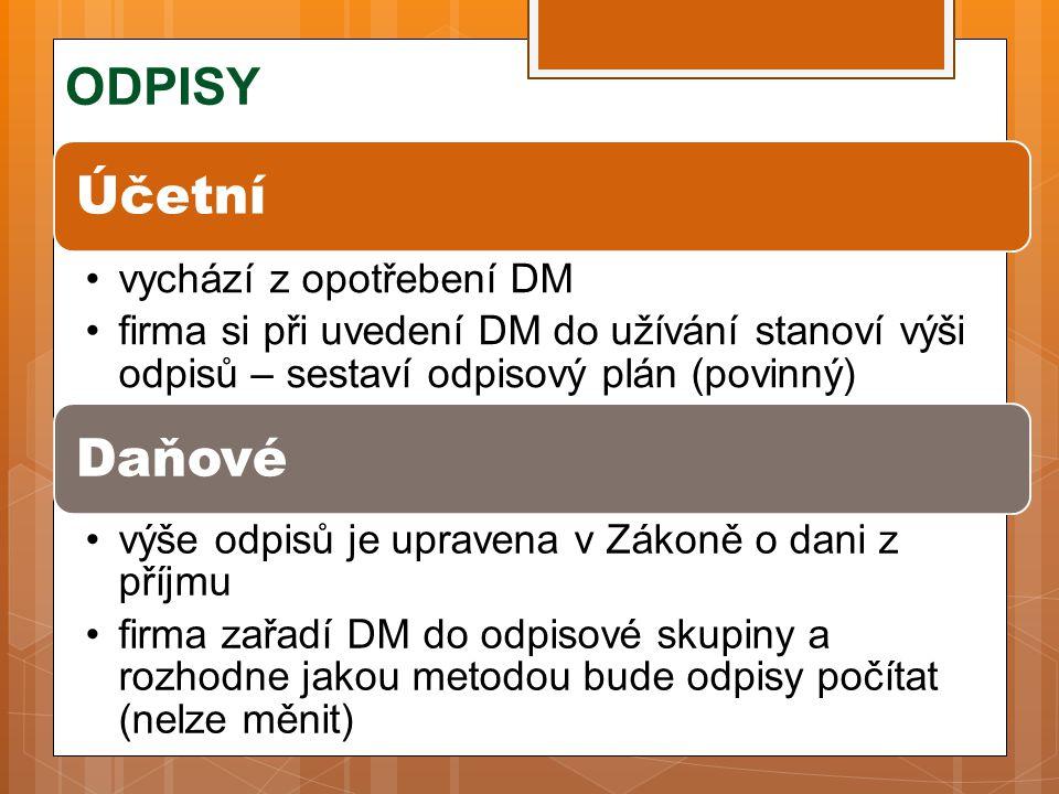 ODPISY Účetní vychází z opotřebení DM firma si při uvedení DM do užívání stanoví výši odpisů – sestaví odpisový plán (povinný) Daňové výše odpisů je u