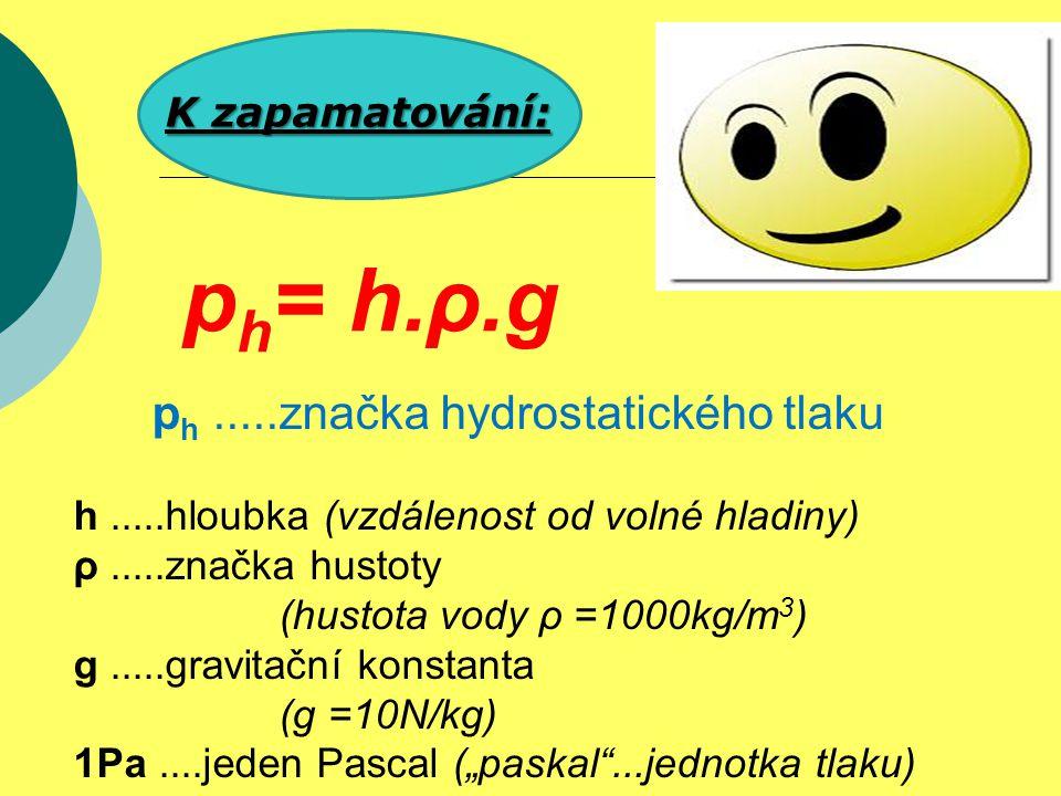 p h.....značka hydrostatického tlaku h.....hloubka (vzdálenost od volné hladiny) ρ.....značka hustoty (hustota vody ρ =1000kg/m 3 ) g.....gravitační k