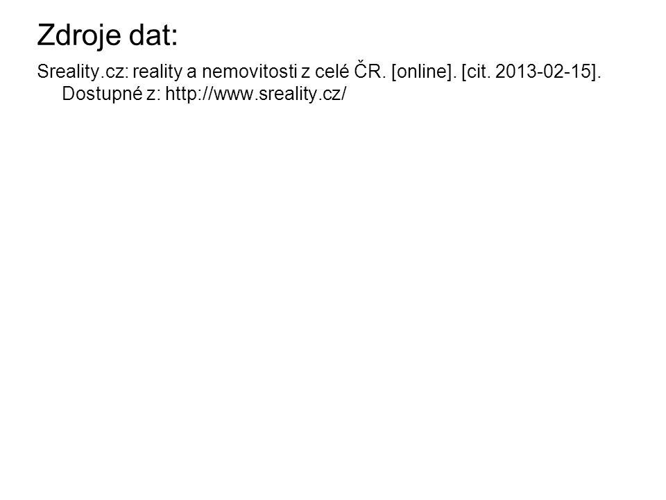 Zdroje dat: Sreality.cz: reality a nemovitosti z celé ČR.