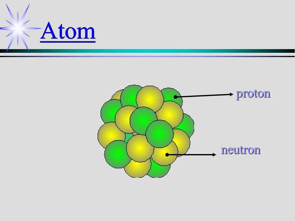 Atom proton neutron neutron