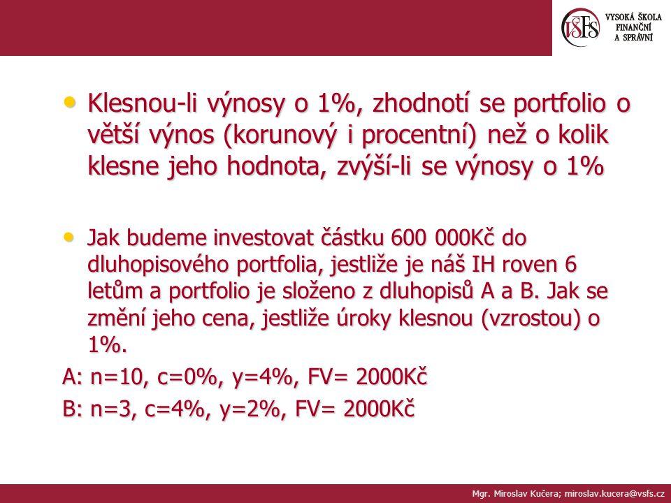 Mgr. Miroslav Kučera; miroslav.kucera@vsfs.cz Klesnou-li výnosy o 1%, zhodnotí se portfolio o větší výnos (korunový i procentní) než o kolik klesne je