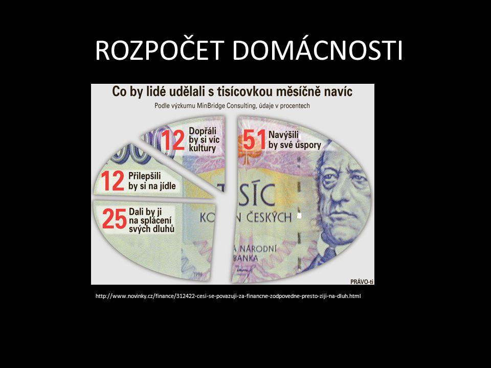 ROZPOČET DOMÁCNOSTI http://www.novinky.cz/finance/312422-cesi-se-povazuji-za-financne-zodpovedne-presto-ziji-na-dluh.html