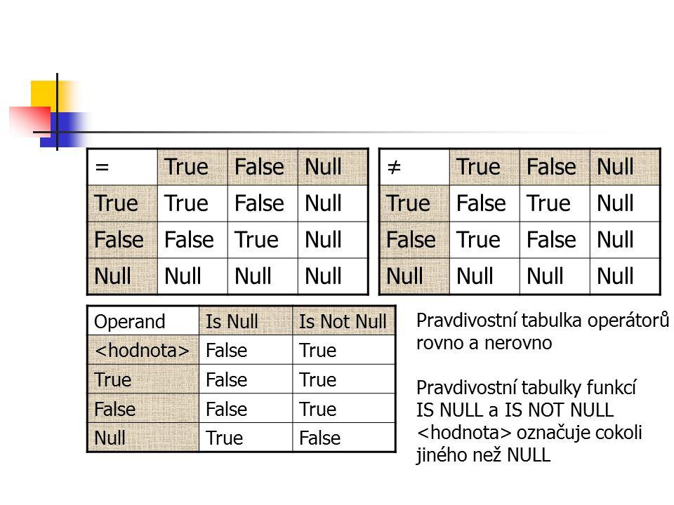 =TrueFalseNull True FalseNull False TrueNull ≠TrueFalseNull TrueFalseTrueNull FalseTrueFalseNull OperandIs NullIs Not Null FalseTrue FalseTrue False T