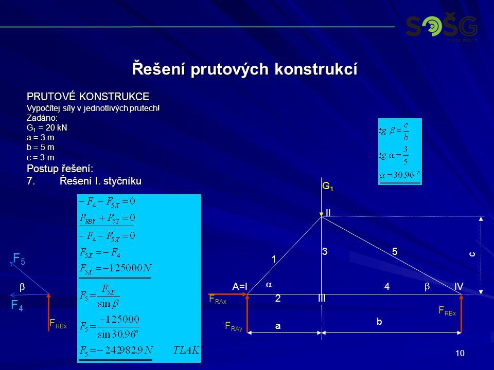10 Řešení prutových konstrukcí PRUTOVÉ KONSTRUKCE Vypočítej síly v jednotlivých prutech.