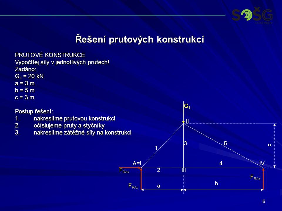 6 Řešení prutových konstrukcí PRUTOVÉ KONSTRUKCE Vypočítej síly v jednotlivých prutech.