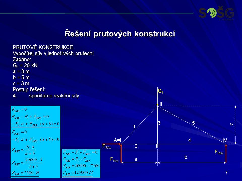 7 Řešení prutových konstrukcí PRUTOVÉ KONSTRUKCE Vypočítej síly v jednotlivých prutech.