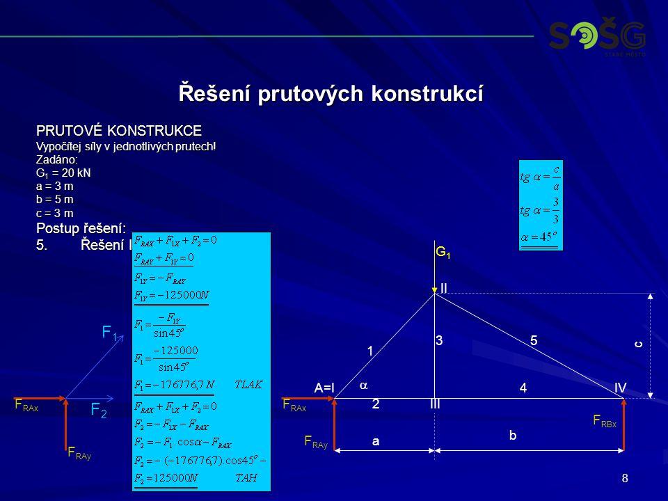 8 Řešení prutových konstrukcí PRUTOVÉ KONSTRUKCE Vypočítej síly v jednotlivých prutech.