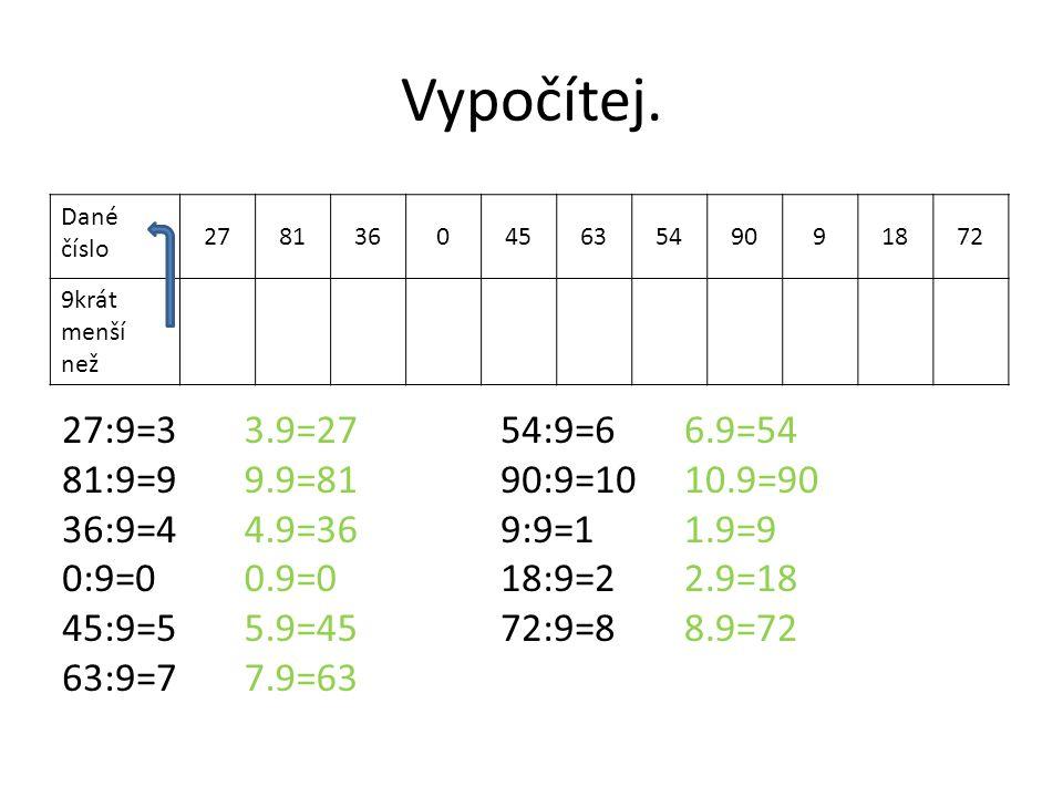 Vypočítej. Dané číslo 27813604563549091872 9krát menší než 27:9=3 81:9=9 36:9=4 0:9=0 45:9=5 63:9=7 3.9=27 9.9=81 4.9=36 0.9=0 5.9=45 7.9=63 54:9=6 90