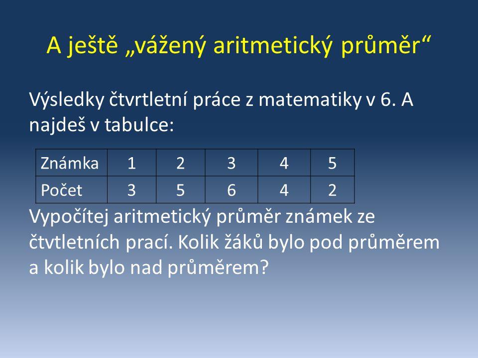 """A ještě """"vážený aritmetický průměr Výsledky čtvrtletní práce z matematiky v 6."""