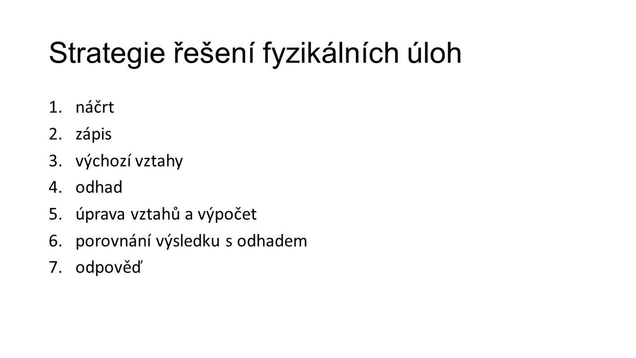 Strategie řešení fyzikálních úloh 1.náčrt 2.zápis 3.výchozí vztahy 4.odhad 5.úprava vztahů a výpočet 6.porovnání výsledku s odhadem 7.odpověď