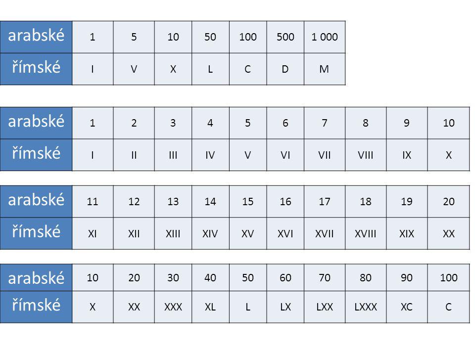 Vypočítej a napiš římskými číslicemi.