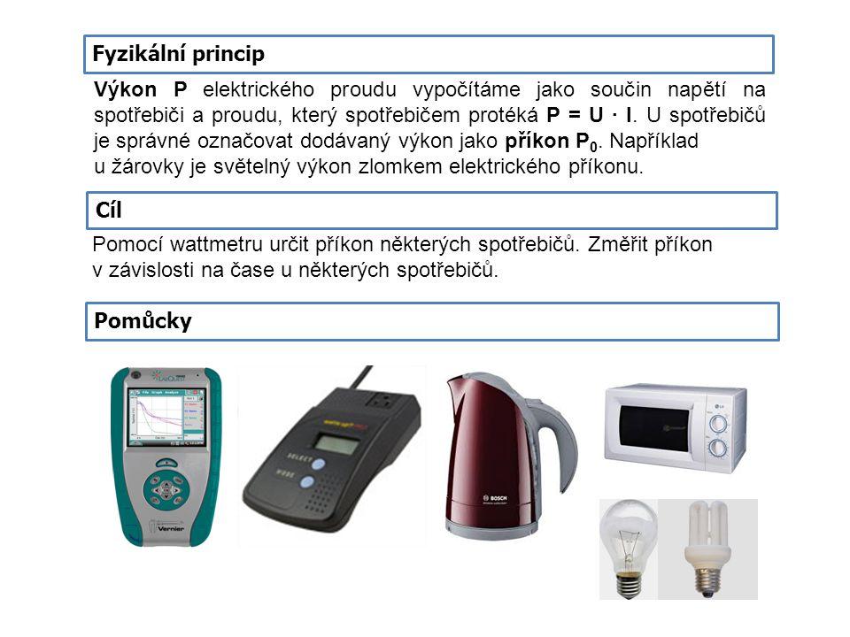 Fyzikální princip Výkon P elektrického proudu vypočítáme jako součin napětí na spotřebiči a proudu, který spotřebičem protéká P = U · I.